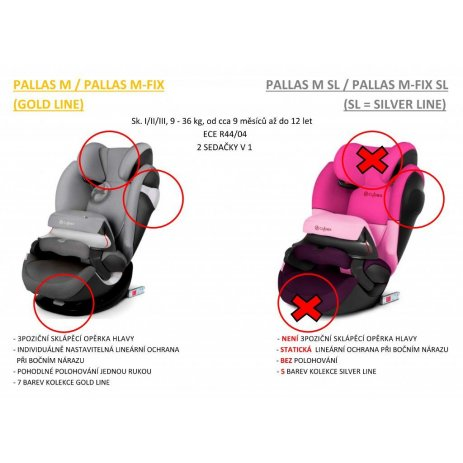 Cybex Pallas M-Fix SL autosedačka 2020 Gray Rabbit